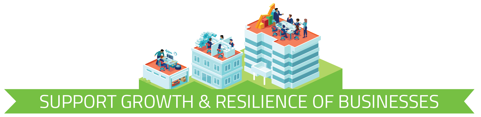 Support Growth + Resilience Of Businesses